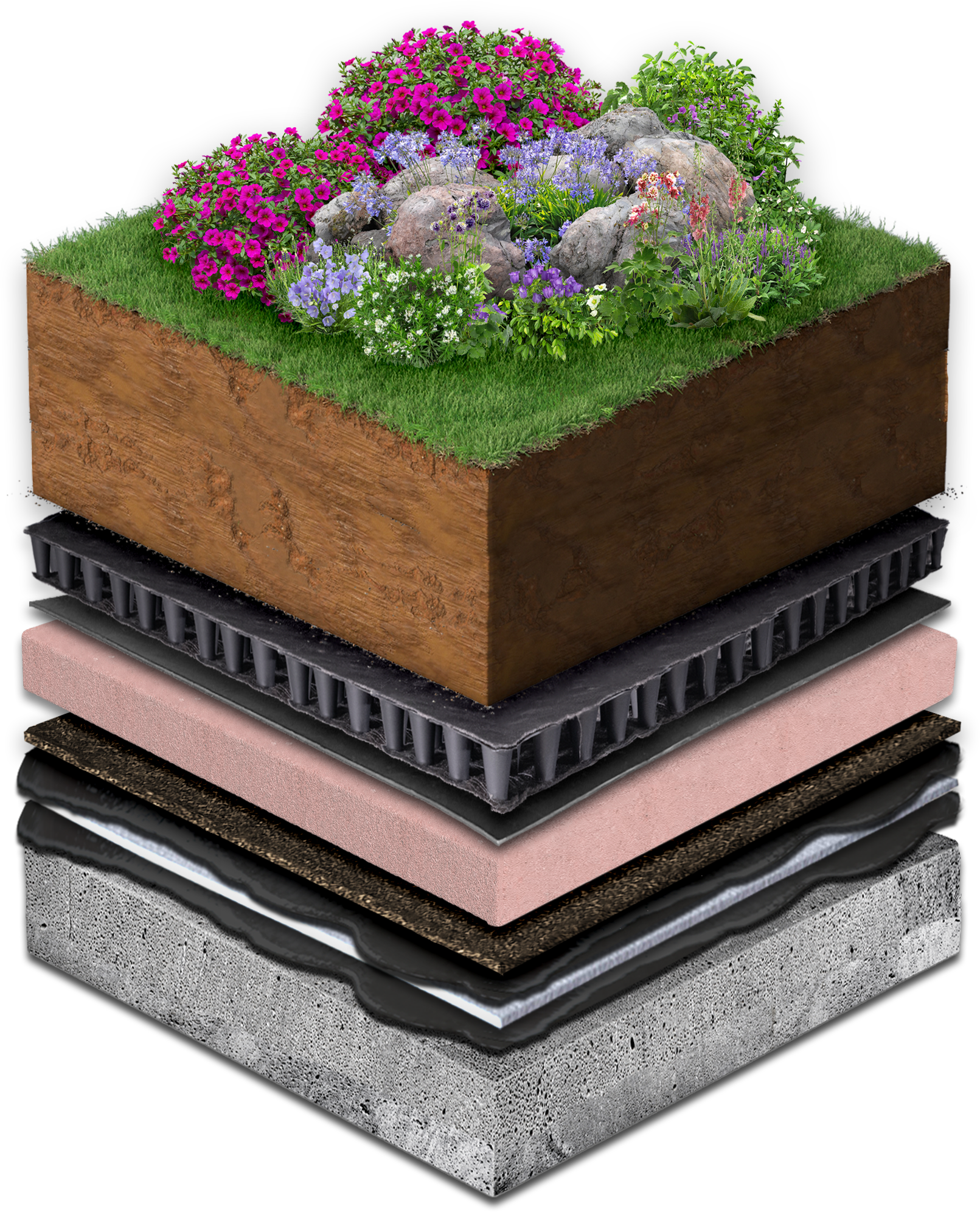 GreenRoof-Roofscapes® (High)